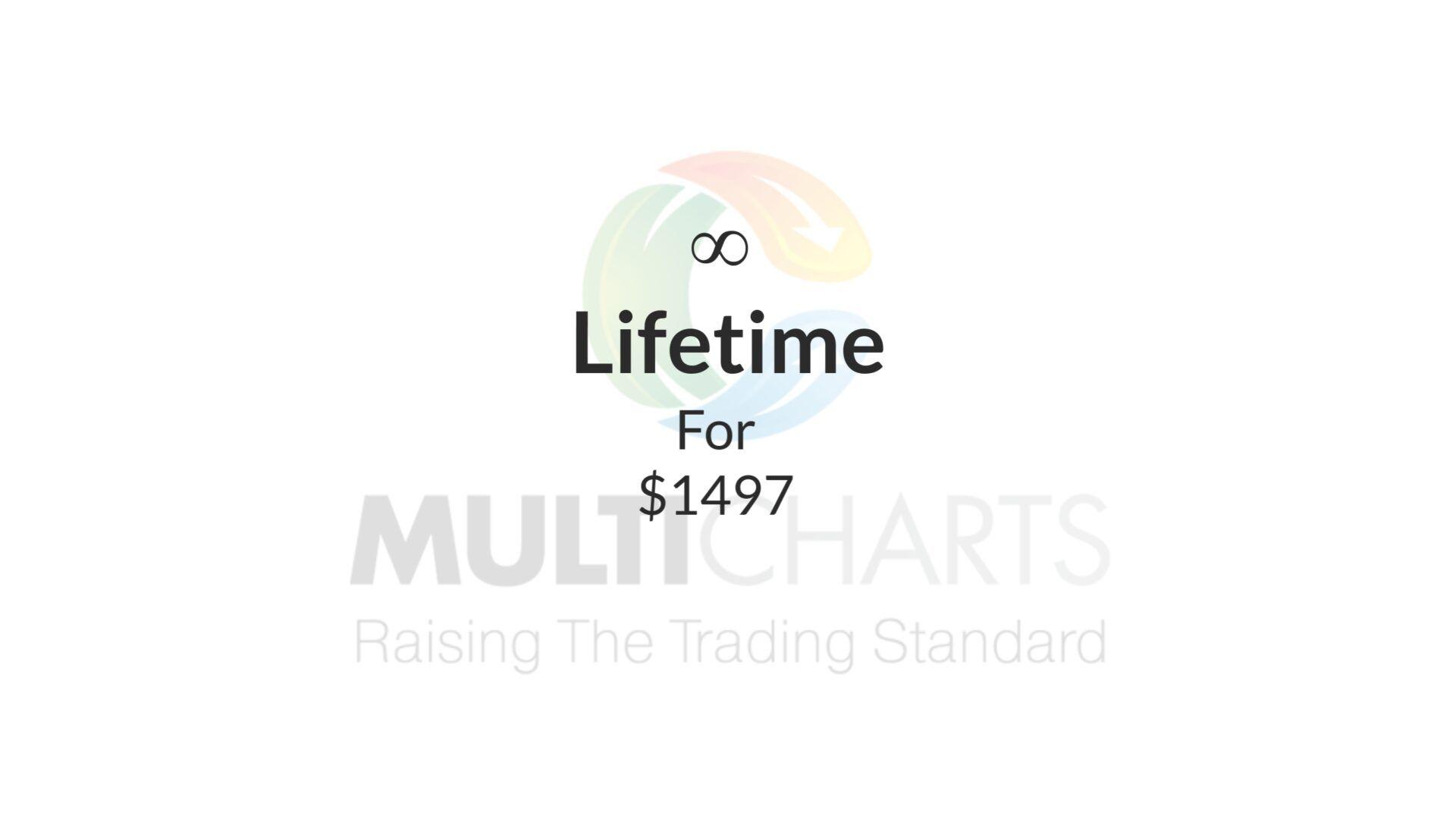 MultiCharts - Lifetime License