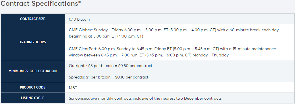 Micro Bitcoin Contract Specs